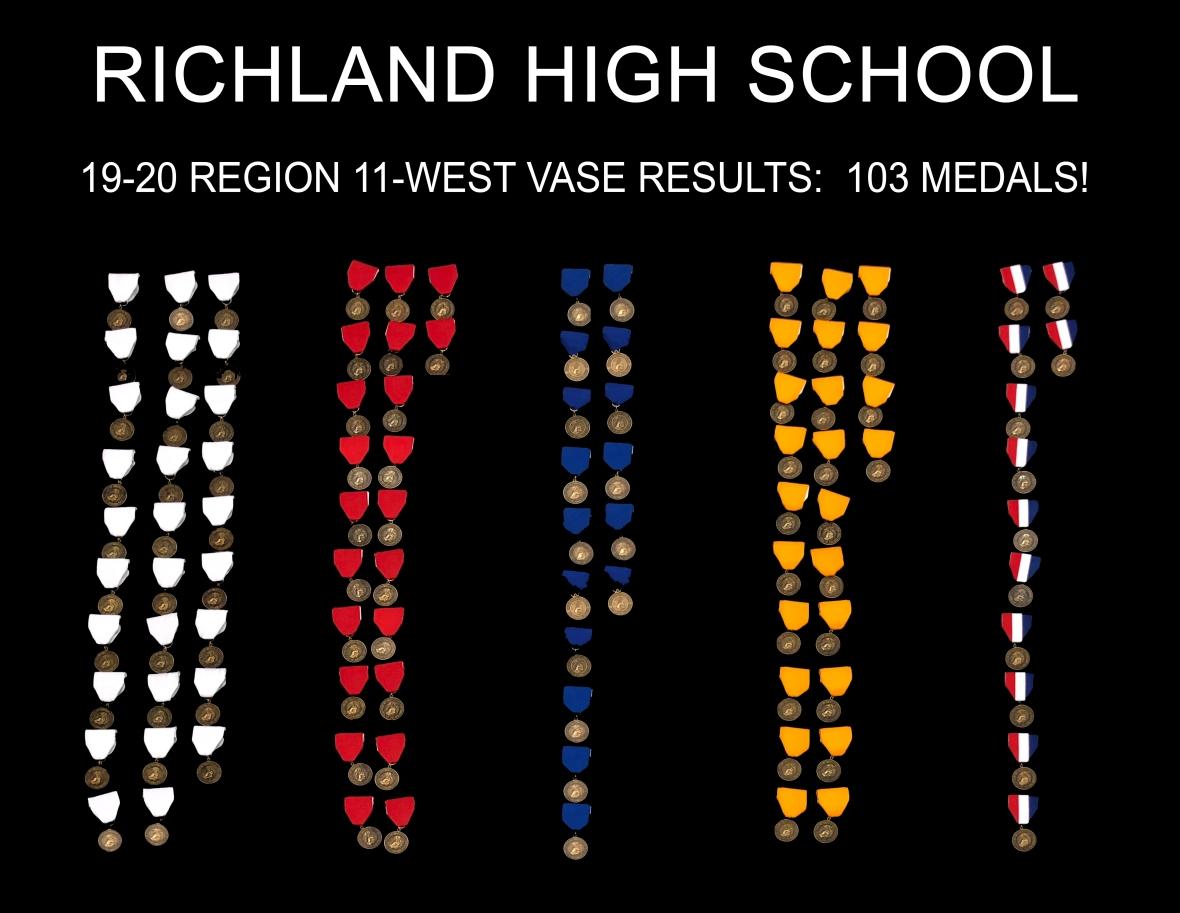 19-20 - RHS ART - REGION VASE RESULTS